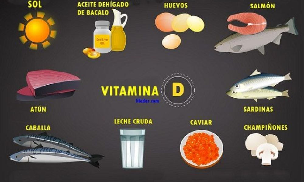 Image result for vitamina d